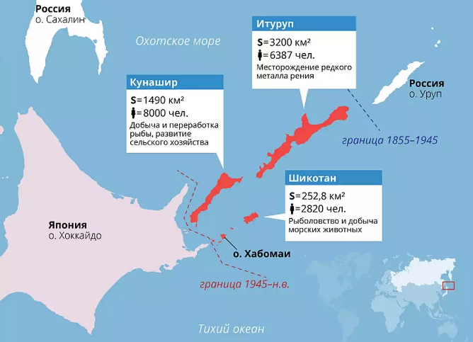 США отказались гарантировать Японии неразмещение военных баз на Курилах фото 2