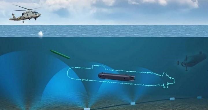 Для Флота России создан имитатор субмарин «Суррогат». фото 2