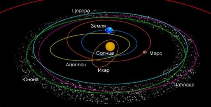 Желающие покинуть Землю могут переселиться на Цереру фото 3