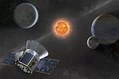 Студенты помогли открыть четыре новые планеты