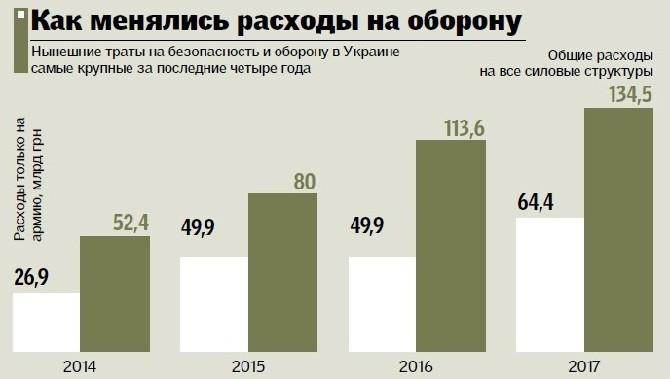 Готова ли Украина к большой войне? Анализ боевого потенциала украинской армии фото 5
