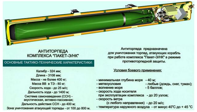 Российской антиторпеде «Пакет-Э/НК» аналогов в мире нет фото 2